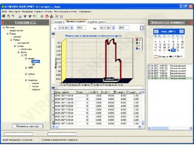 CD c ПО Лицензия, HASP-Ключ, расширенная версия: 6000т.у. 3 пользователя